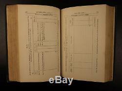1861 1st ed US ARMY Regulations Manual Civil War SIGNED Soldier Provenance